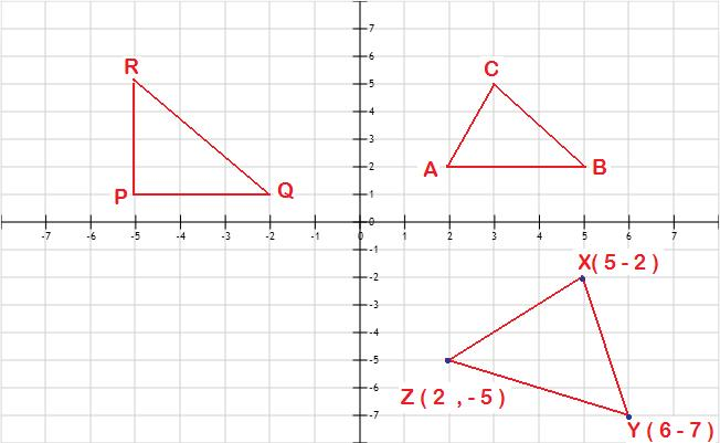 How To Find The Area Of A Triangle On Graph Paper  MeritnationCom