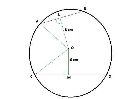 A Chord 12 Cm Long Is 8 Cm Away From The Circle What Is The Length