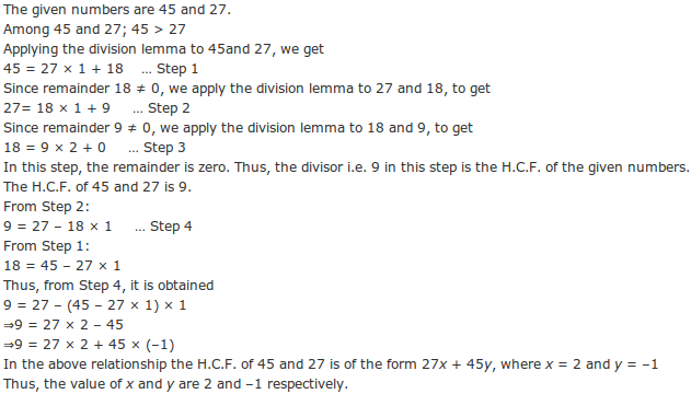 how to find hcf of pronumerlas