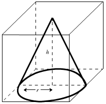 Image result for cone in cube