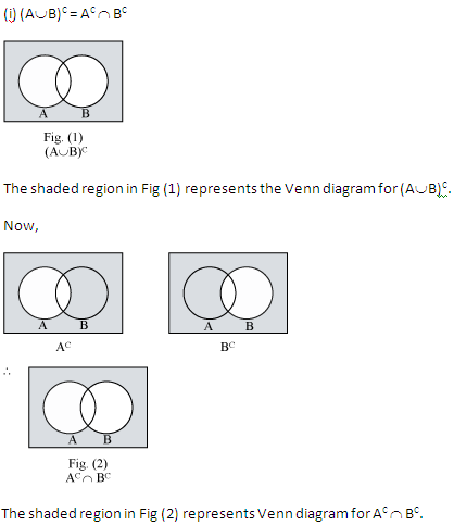 The Complement Of The Union Of Two Sets Is The Intersection Of Their