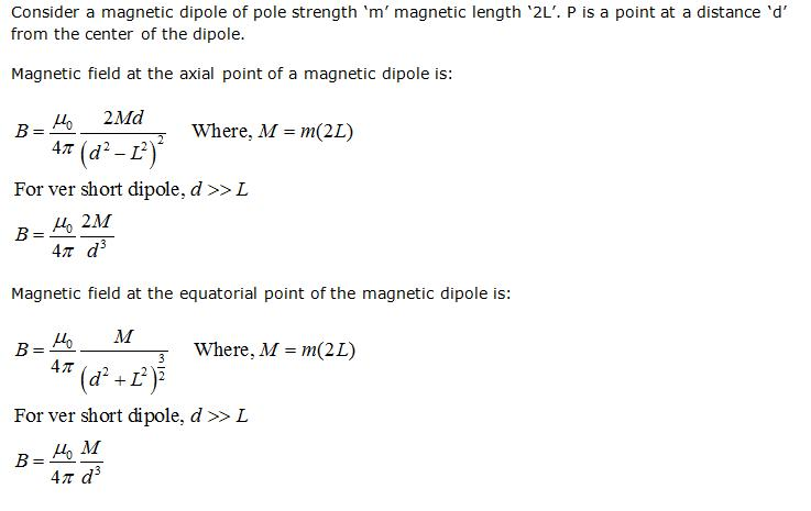 Magnetic Field Intensity Due To Magnetic Dipole At An Axial Line And