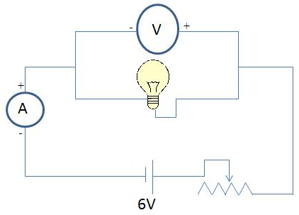 In A Circuit Diagram To Verify Ohm S Law Why Positive