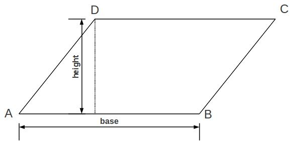 What is the definition of area of parallelograms - Math