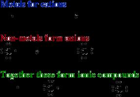 Potassium Chloride Lewis Structure 56222 | VIZUALIZE