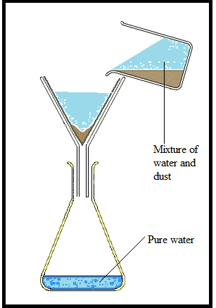 Unled Water Filtration Diagram on water jet pump diagram, water piping diagram, wastewater treatment system diagram, water process diagram, water testing diagram, water condensation diagram, chemistry line diagram, water manifold system diagram, flushometer valve diagram, water distribution schematic, bedding diagram, water osmosis diagram, water chemistry diagram, water pump system diagram, air handling diagram, water hose diagram, water infiltration diagram, water flow diagram, water safety diagram, instant hot water diagram,