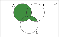 Venn diagram a buc smartdraw diagrams proof by venn diagram ccuart Image collections