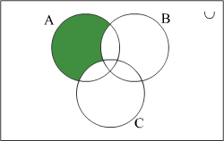 Venn diagram a buc smartdraw diagrams unled doent ccuart Image collections