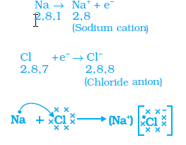 write the formation of sodium chloride and mg cholide ...  write the forma...