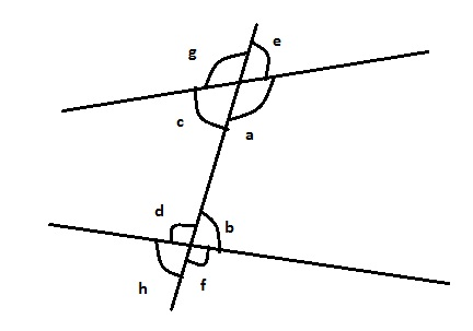 What Are Co Exterior Co Interior Angles What Is The Difference Between Interior Exterior Angles