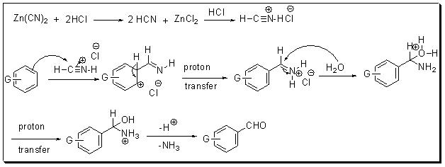 Explain me the mechanism of gattermann rkn plz - Chemistry