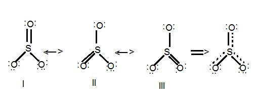 Resonating Structure Of So3 Chemistry Chemical Bonding And