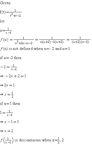 find All points of Discontinuity Of The Function F(t)=1/(t