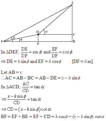 1 The Angle Of Elevation Of A Cliff From A Fixed Point Is Theta