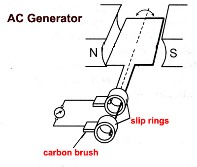 Circuit Diagram Ac Generator on 6 way trailer plug wiring diagram