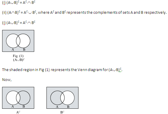 Venn Diagram Laws Residential Electrical Symbols